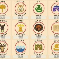 Symbols of the 12 or is it 13 tribes?